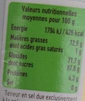 Pâte d'amande verte - Informations nutritionnelles