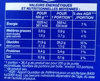 Purée - Nutrition facts