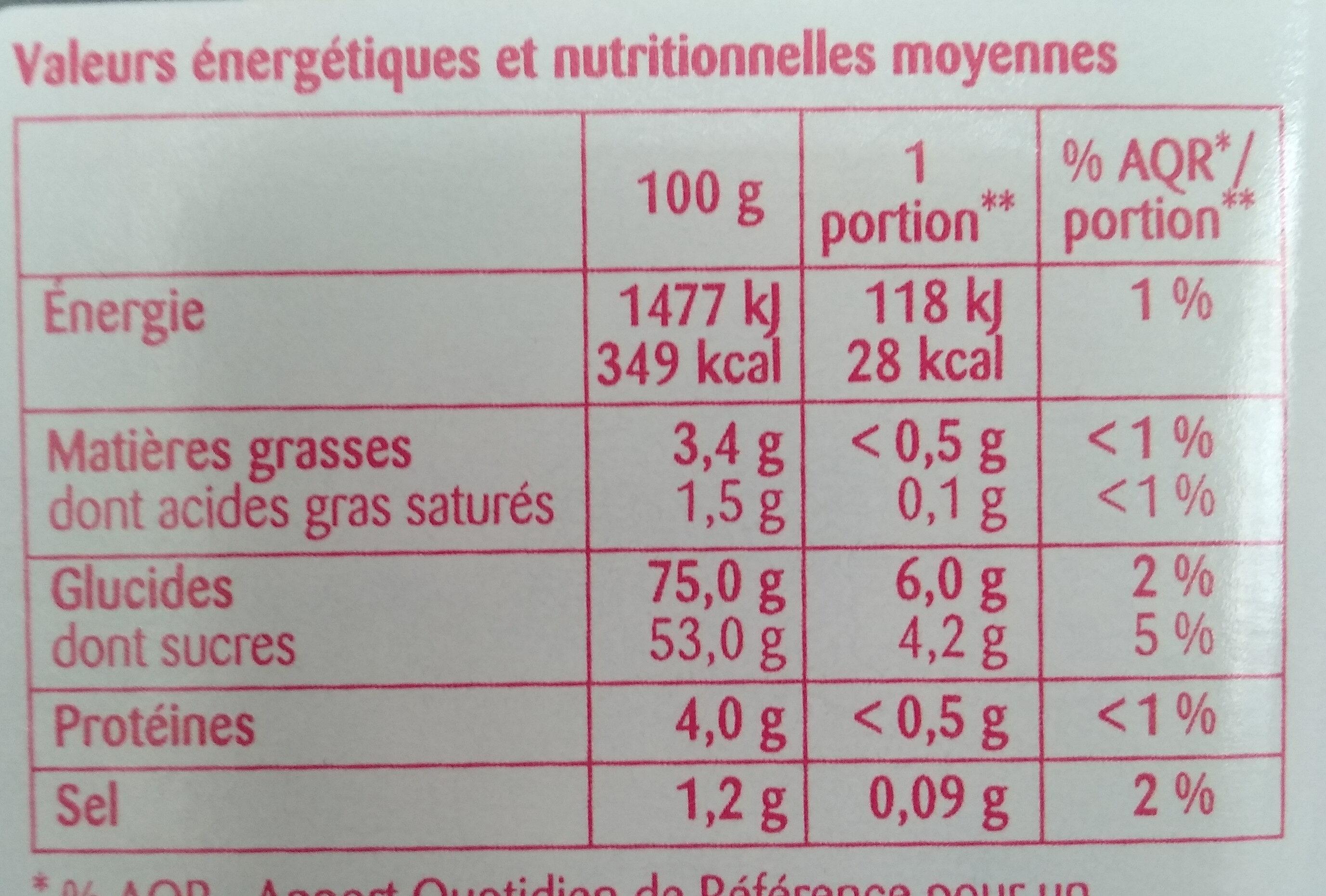 Oh hisse! Réglisse! - Nutrition facts - fr