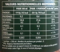 Nectar Goyave - Informations nutritionnelles - fr