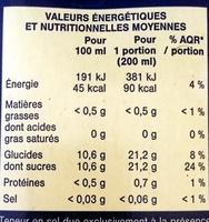 Jus d'ananas - Información nutricional