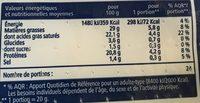 Petit Chèvre - Informations nutritionnelles - fr