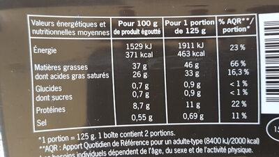 Burrata Di Bufala - Nutrition facts