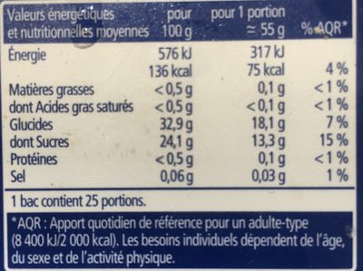 Sorbet Mandarine - Nutrition facts