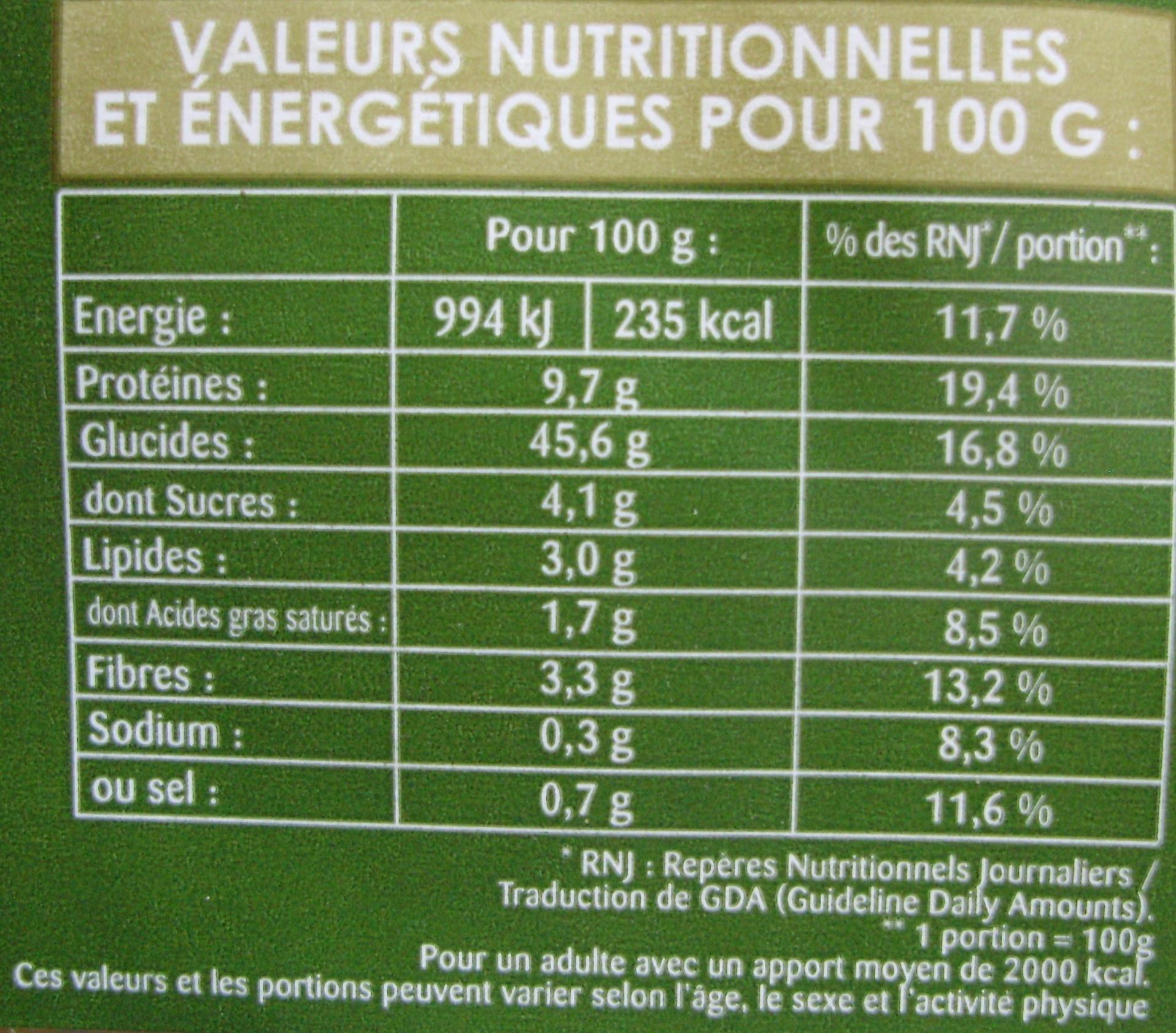 Tortellinis à la ricotte & aux épinards - Voedingswaarden