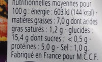 Paëlla - Informations nutritionnelles
