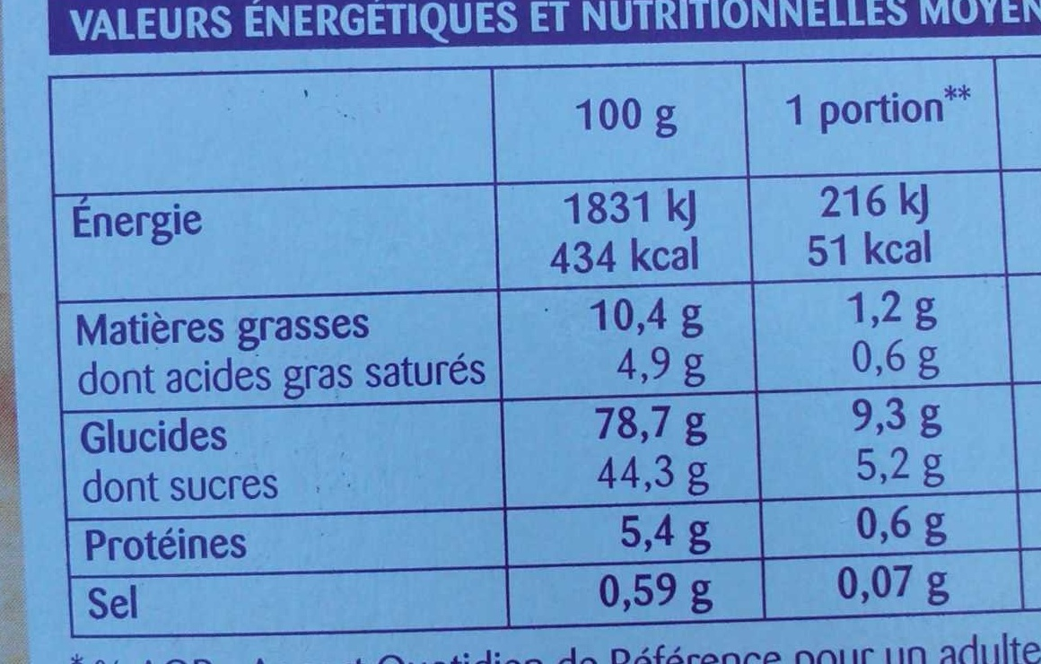 Langues de chat - Informations nutritionnelles