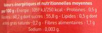 Fraises - Nutrition facts - fr