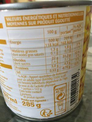Maïs doux en grains - Informations nutritionnelles - fr