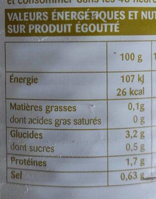 Haricots beurre - Informations nutritionnelles