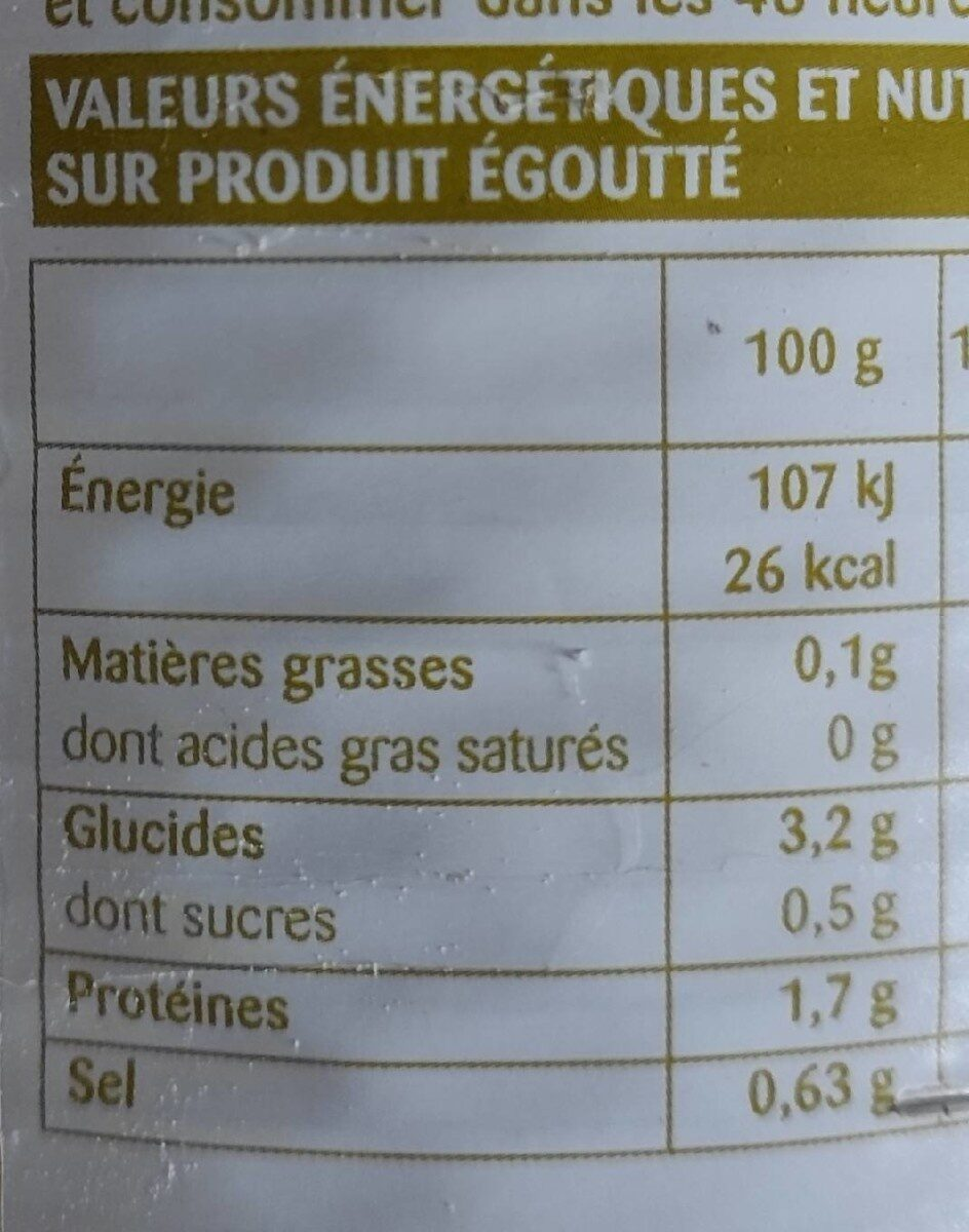 Haricots beurre - Informations nutritionnelles - fr