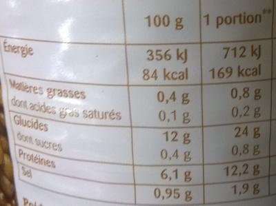 Lentilles préparées - Informations nutritionnelles - fr