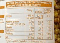 Lentilles Préparées Rochambeau - Informations nutritionnelles - fr
