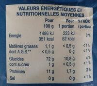 Farine de blé T55 Aro - Informations nutritionnelles - fr