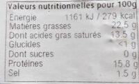 Rocamadour fermier - Voedingswaarden - fr
