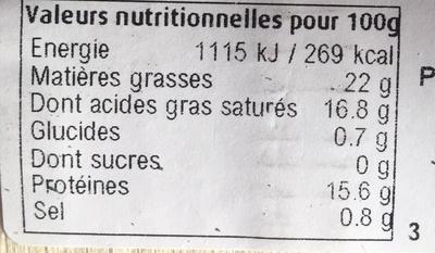 Rocamadour AOP - Informations nutritionnelles