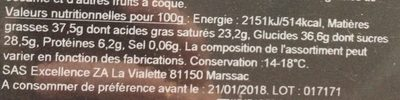 Bonbons de chocolats - Nutrition facts