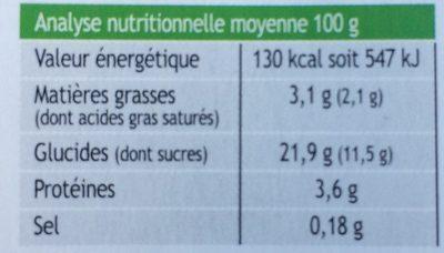 Riz au lait au lait entier et vanille de Madagascar - Voedigswaarden