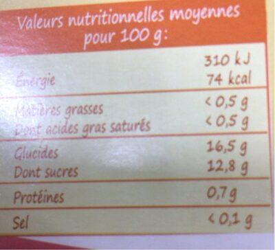 Compote Mirabelles de Lorraine - Informations nutritionnelles - fr