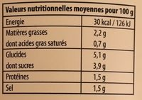 Choucroute Cuisinée - Nutrition facts