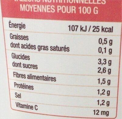 Choucroute cuisinée - Valori nutrizionali - fr