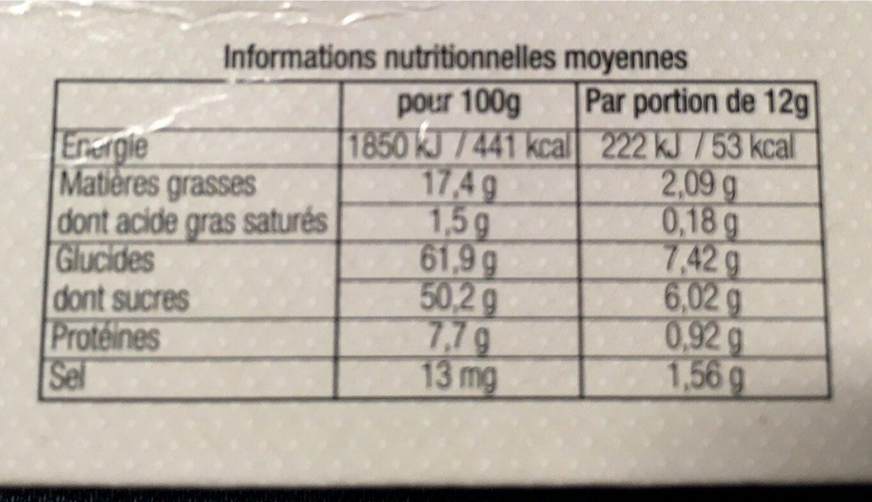 Les calissons de Provence - Nutrition facts