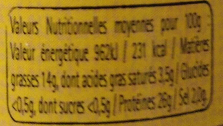 Grillons de canard parfumé à l'ail - Nutrition facts - fr