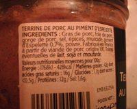 Terrine de campagne au piment d'espelette - Ingrédients - fr
