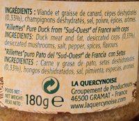 Rillettes pur canard du sud-ouest - Ingredients - fr