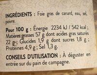 Bloc De Foie Gras De Canard - Voedingswaarden