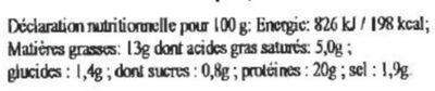 Petit salé lillois - Informations nutritionnelles - fr