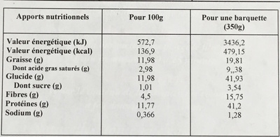 Navarin de mouton aux lingots du Nord - Nutrition facts - fr