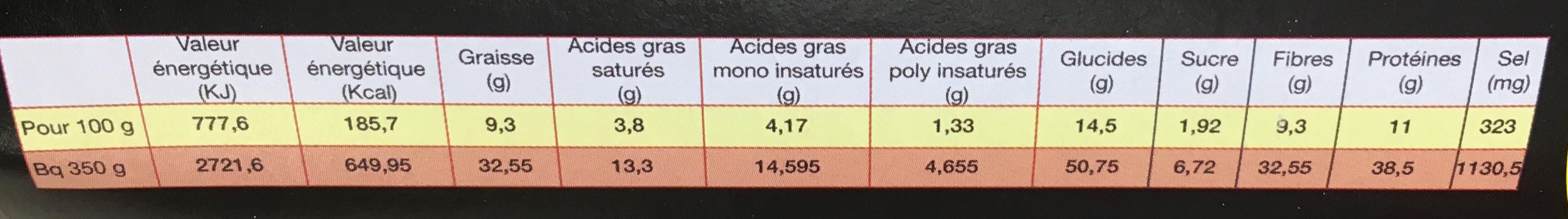 Porc aux lingots du Nord - Nutrition facts - fr