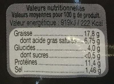 Saucisses Endives-Poireaux - Informations nutritionnelles
