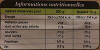 Feuilletes saumon et fondue de poireaux - Informations nutritionnelles - fr