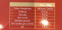 Bricks au thon - Informations nutritionnelles - en