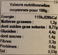 Velouté de potimarron - Nutrition facts