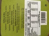 Confiture framboise - Ingredients
