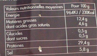 Jambon sec supérieur 10 tranches - Informations nutritionnelles - fr