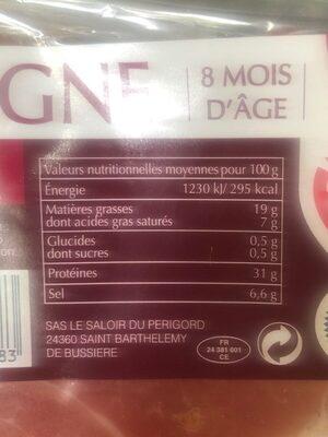 Jambon d'Auvergne - Informations nutritionnelles