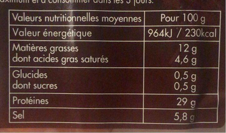 Jambon noir du perigord 5 tranches - Informations nutritionnelles - fr
