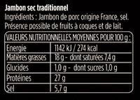 Les - Ingrediënten - fr