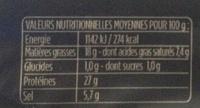 Jambon cru Grandes tranches - Informations nutritionnelles