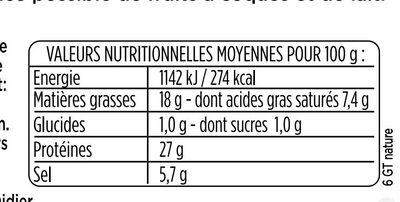 Les Grandes Tranches - 6 - Aoste - Пищевая и энергетическая ценность - fr