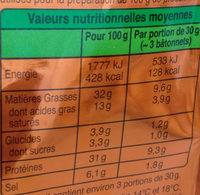 Bâton de berger - Nutrition facts - en