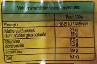 La Juste Sèche pur porc - Información nutricional - fr