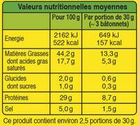 Bâton de Berger Mini Nature (environ 8 Bâtonnets) - Información nutricional - fr