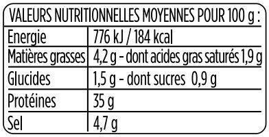 Noix de bœuf - Aoste - Nutrition facts