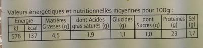 Rôti de Porc - Informations nutritionnelles
