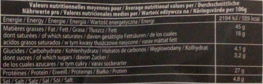 Apérisec Nature Aoste 500 G, 1 Paquet - Informations nutritionnelles - fr